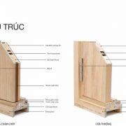 cấu tạo cửa gỗ lamiante