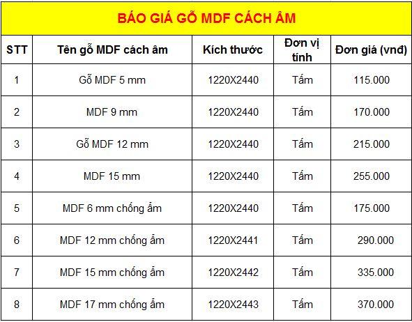 Bảng báo giá gỗ công nghiệp MDF cách âm quý 2 năm 2018